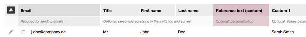 Personalize participant list