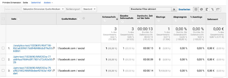 Traffic Übersicht unter Google Analytics
