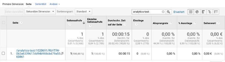Traffic unter Google Analytics